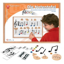 The Note Board Magnetic Learning, Die Notentafel